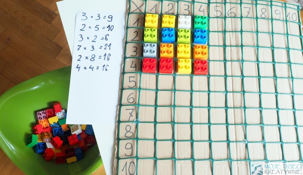 математичар блокови