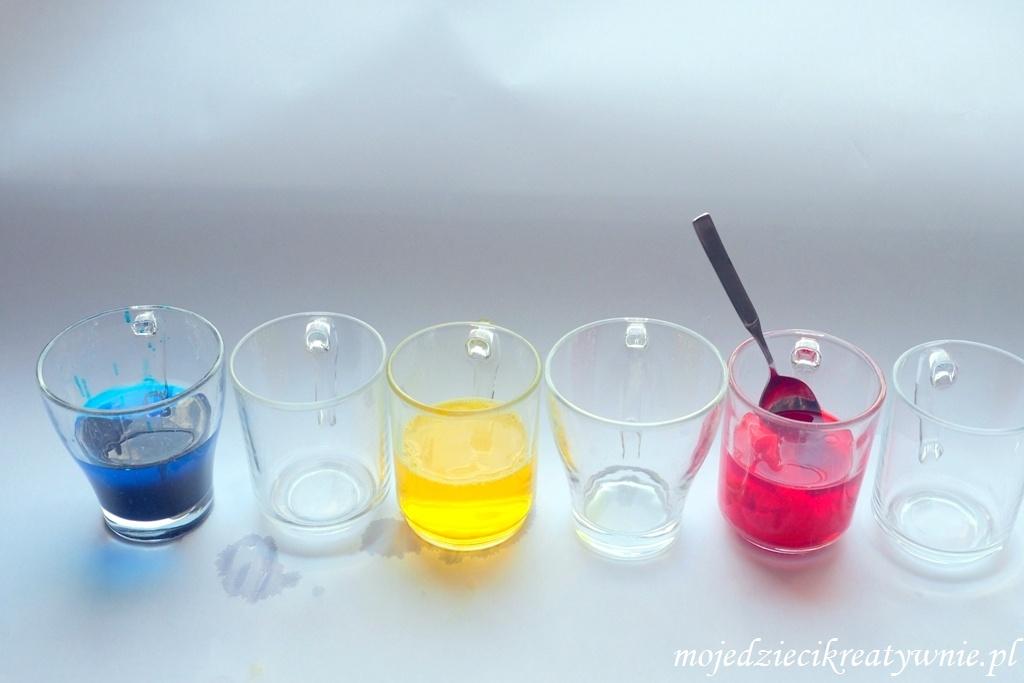 barwienie wody