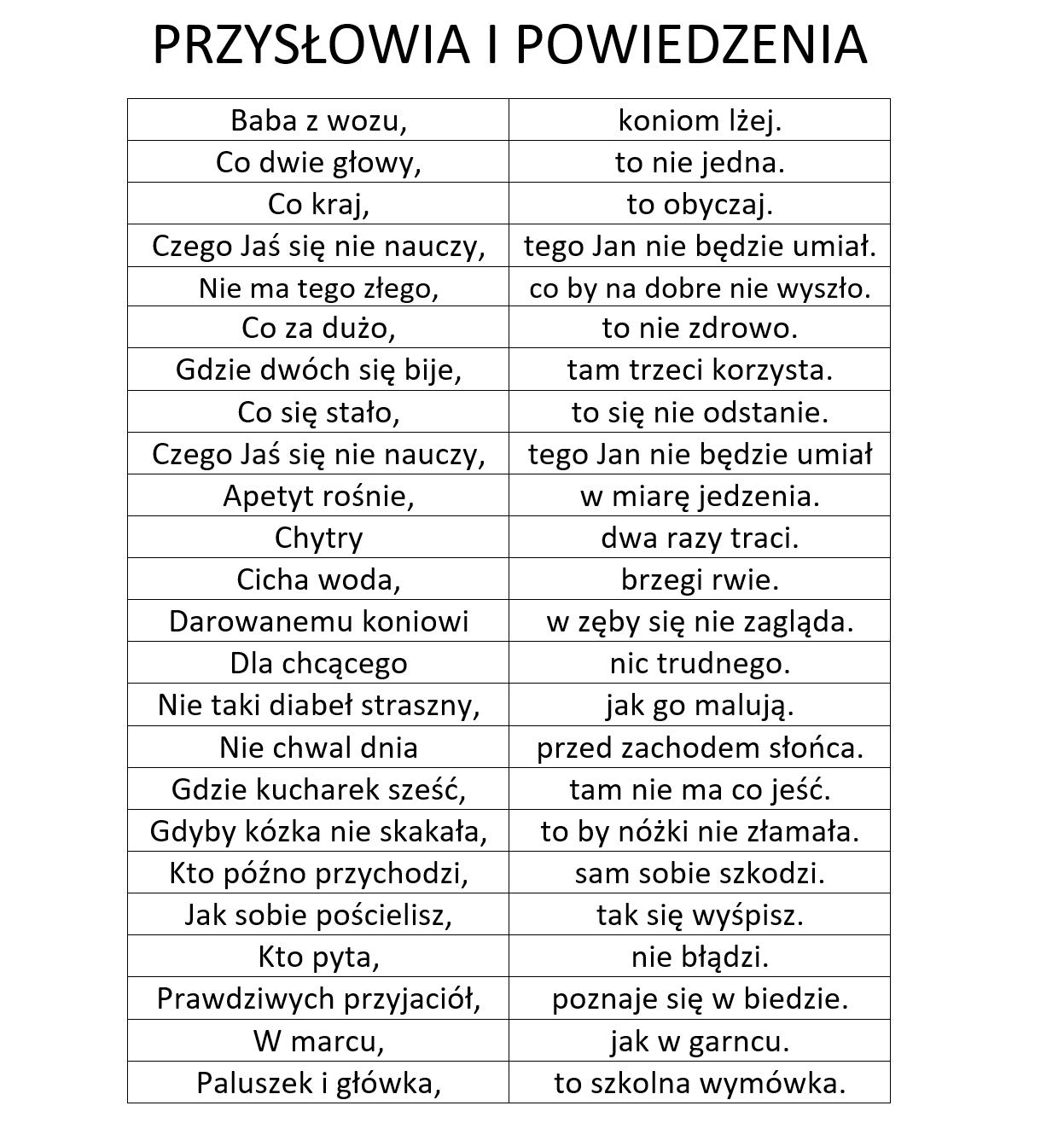 przysłowia polskie i powiedzenia do druku